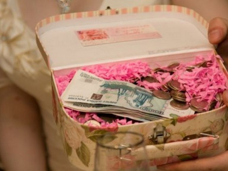 Наиболее популярные подарки для женщин